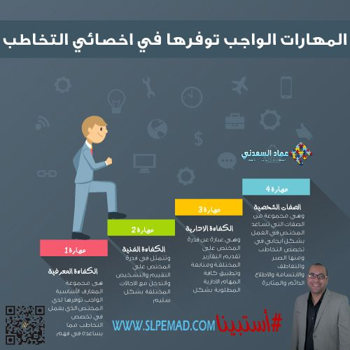 المهارات الواجب توفرها في اخصائي التخاطب Education Incoming Call Screenshot Incoming Call
