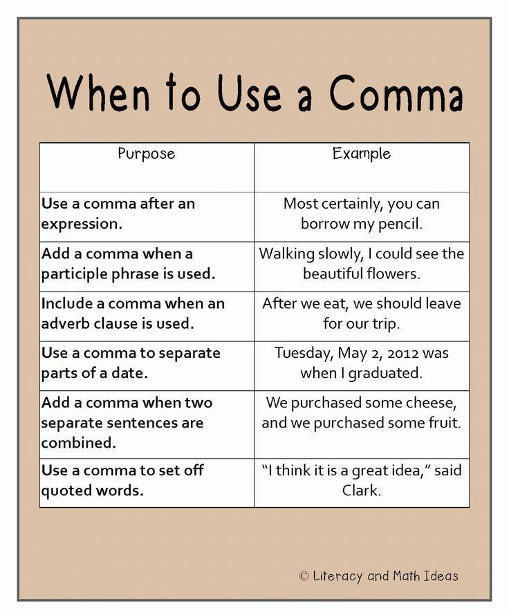 Punctuation essay