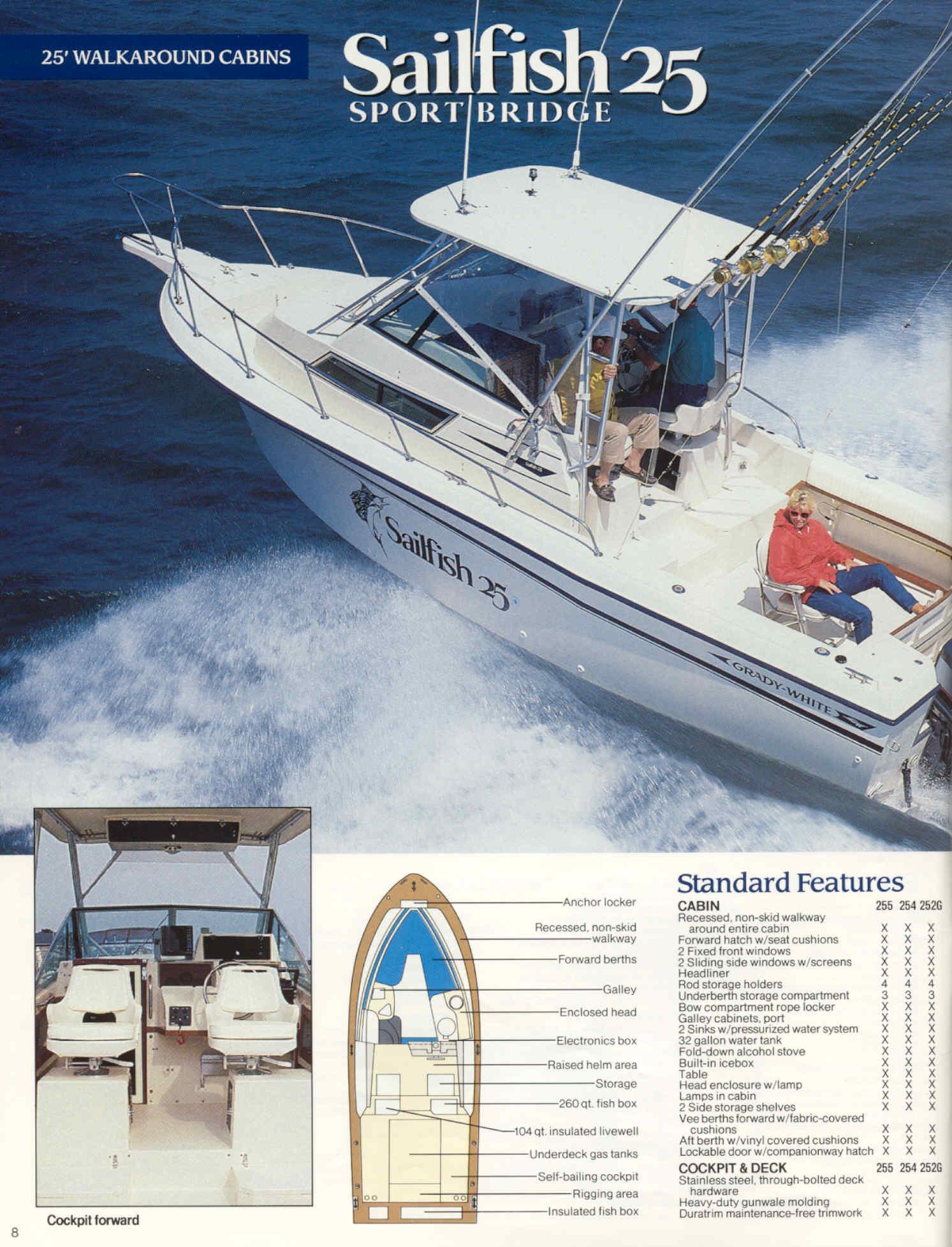 1991 Grady White Sailfish 25 Original Catalog Page | Rock Bottom