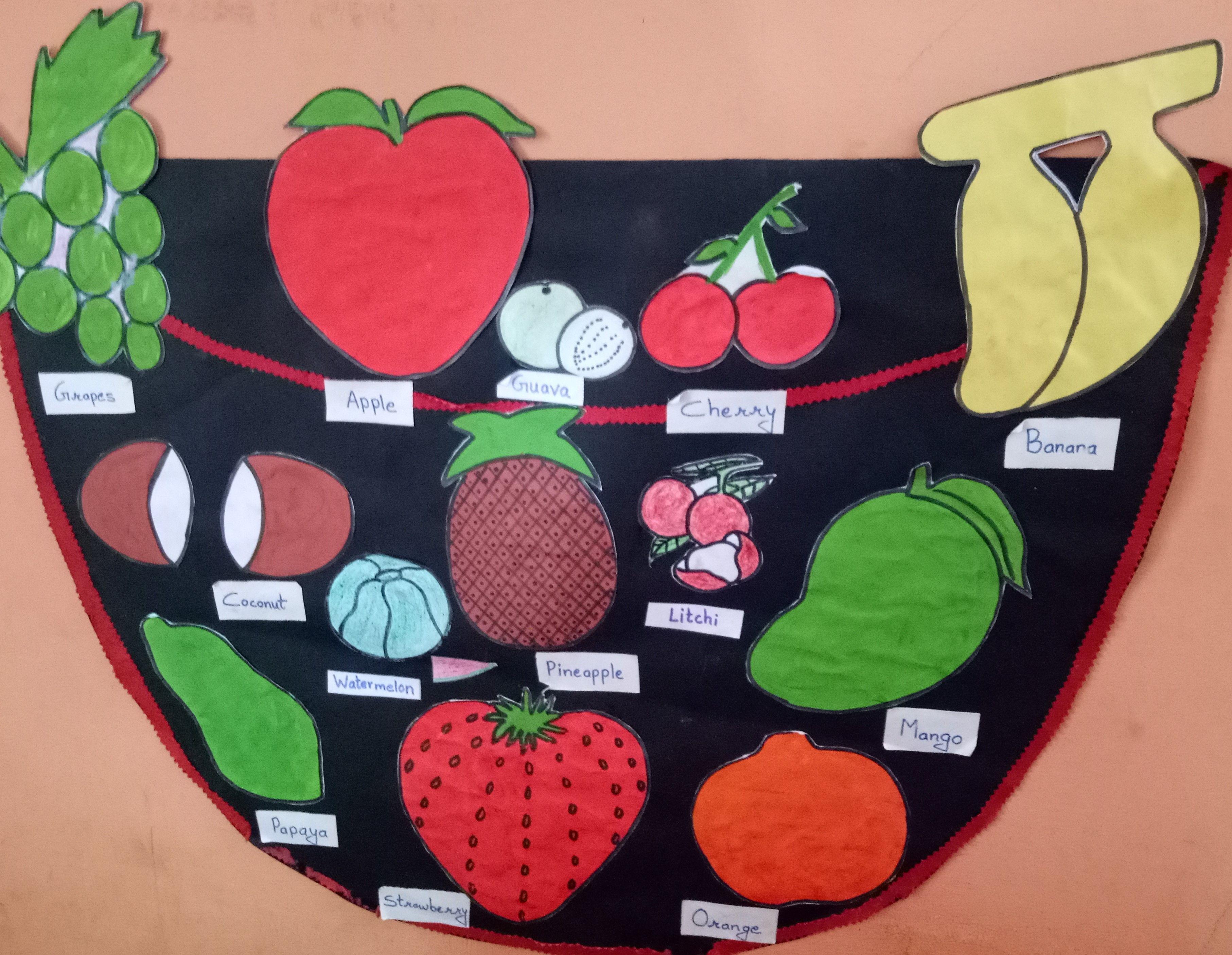 Pin By Seraphworld Preschool On Seraph Activities