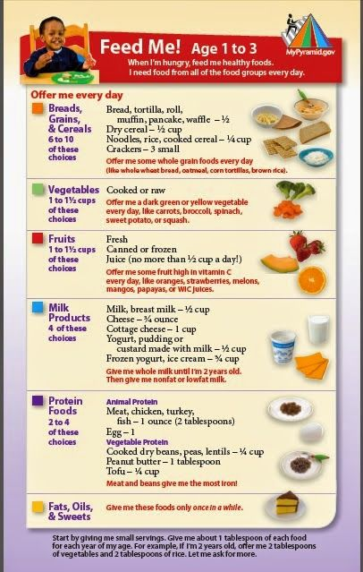 Free Sample Menu For Toddlers Ages 1 3 Meal Plan For Toddlers