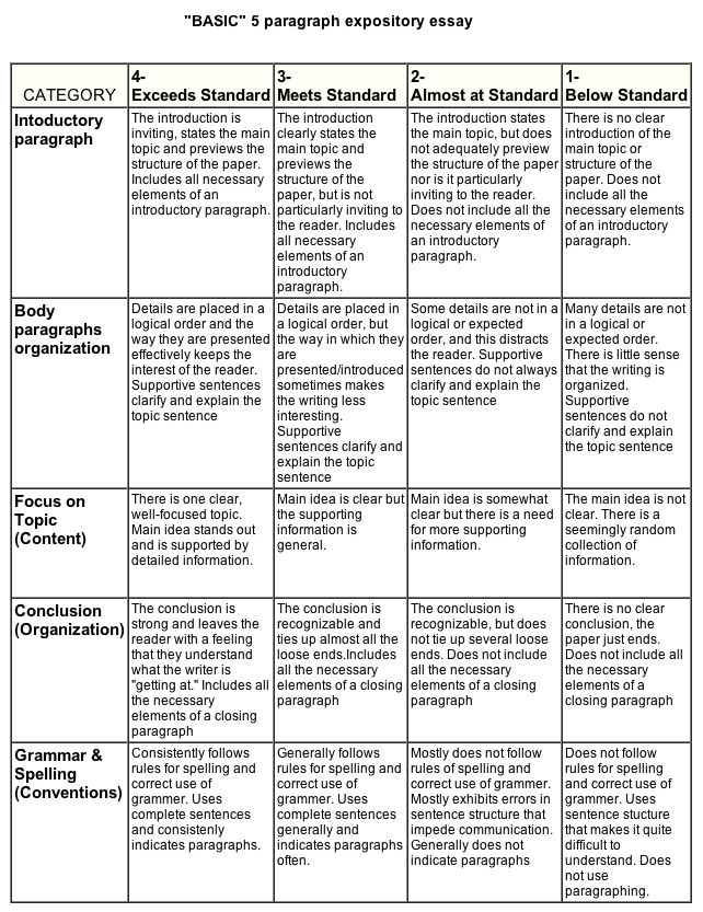 Rubrics For Writing A Paragraph  Google Search  Writing