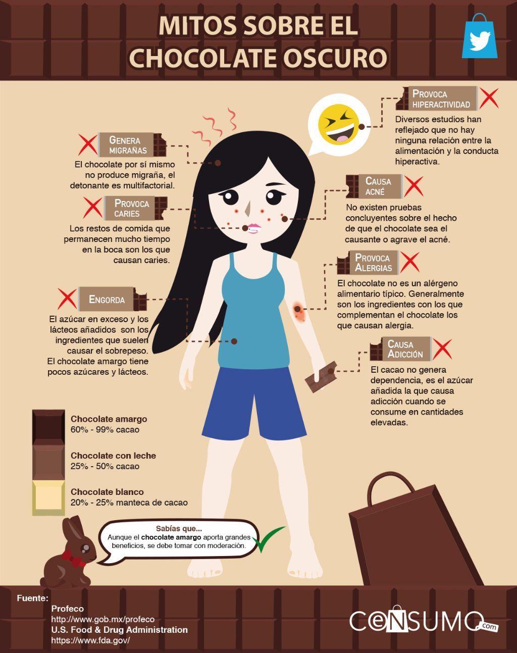 beneficios del chocolate blanco para la salud