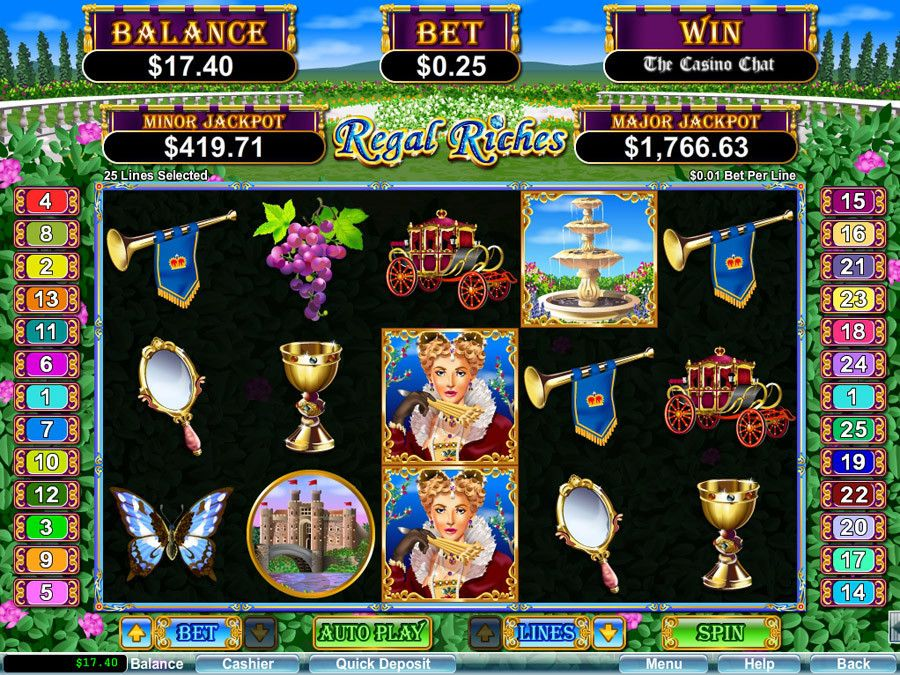 Complete Rtg Casino List