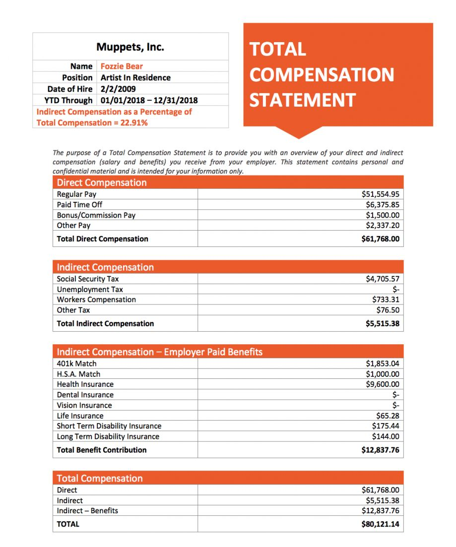 Explore Our Image Of Employee Benefit Statement Template Statement Template Employee Benefit Compensation Net worth statement format individual