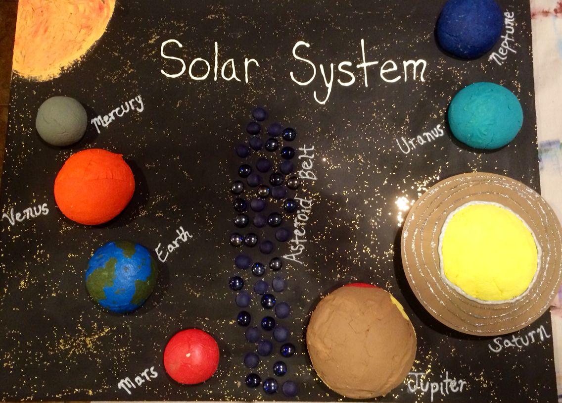 3rd grade solar system project Salt Dough Planets (Baked ...