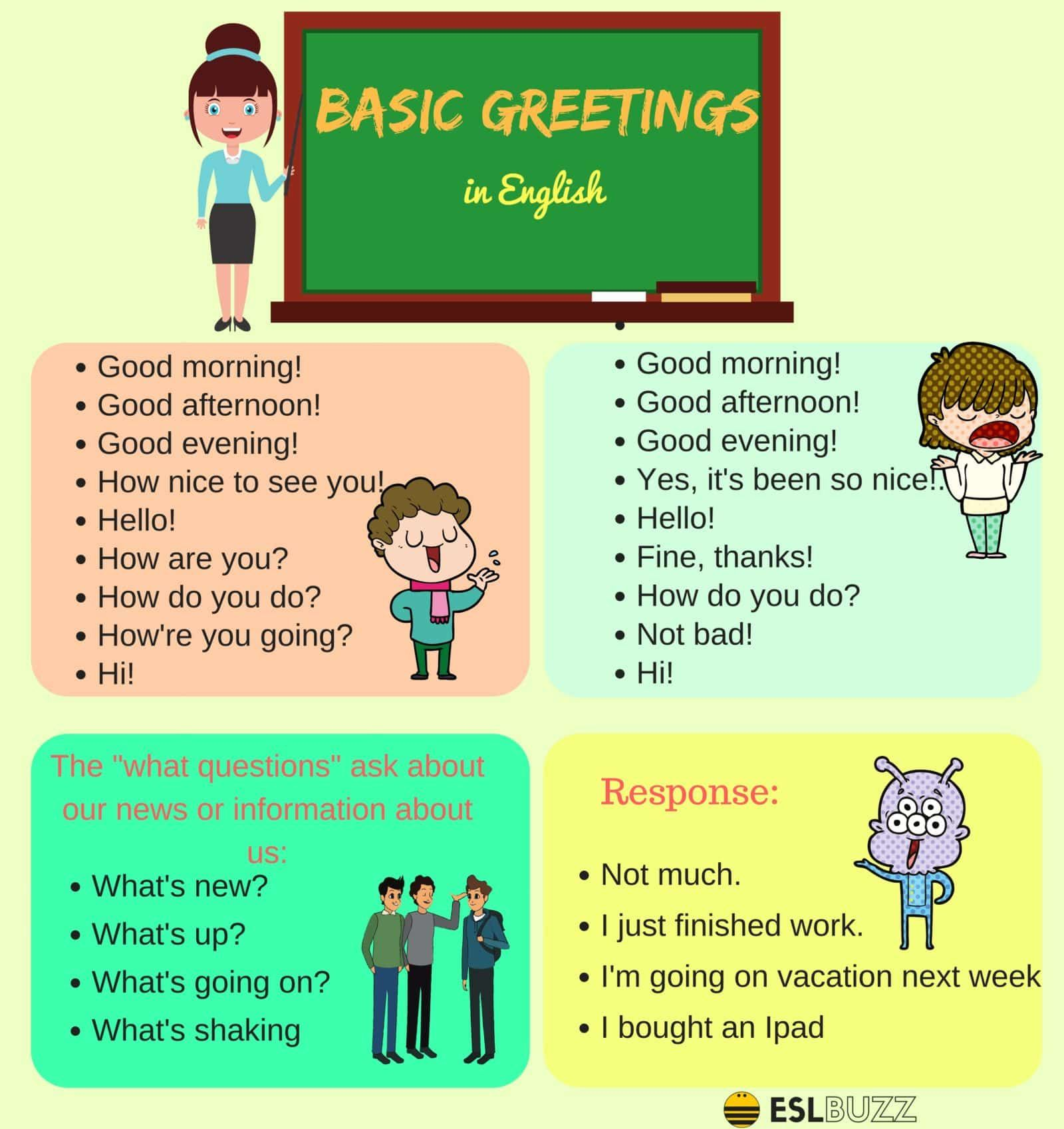 Useful English Greetings And Expressions For English