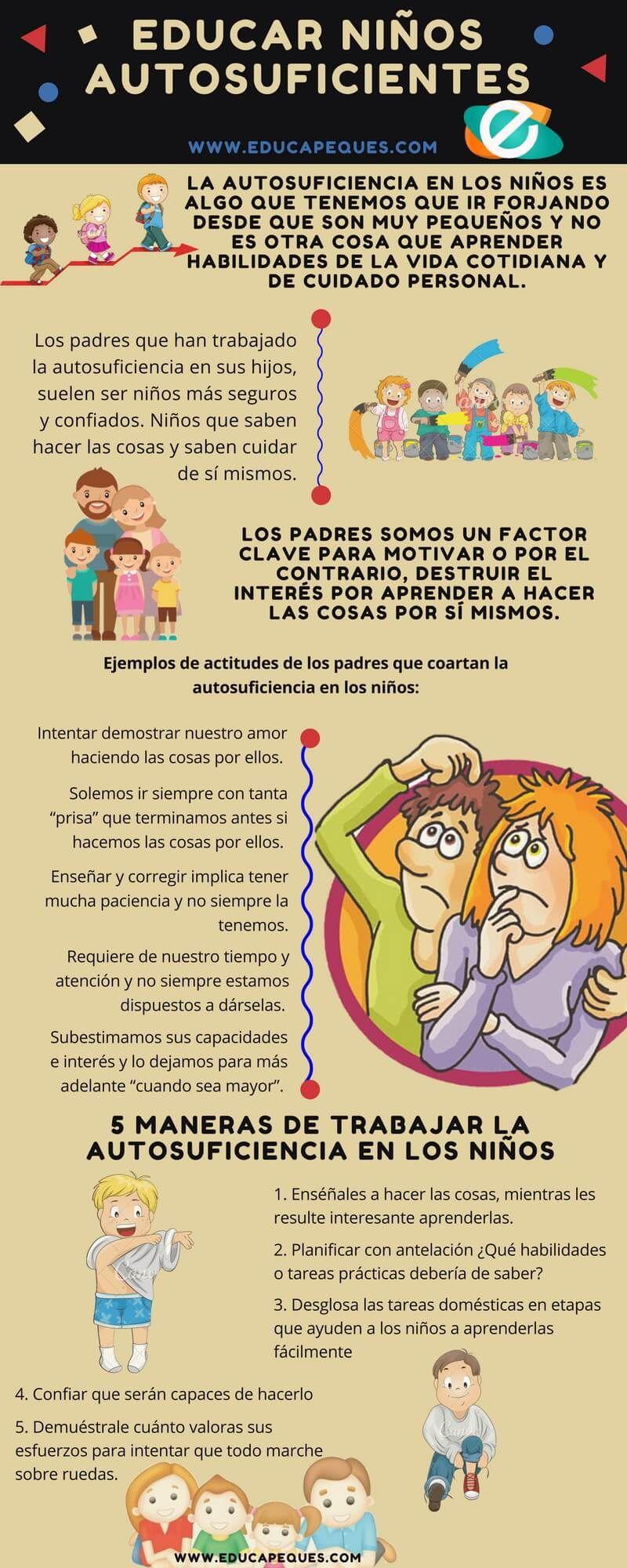 6cdb5fd1b4f Educar niños autosuficientes. Cómo trabajar la autosuficiencia en ...