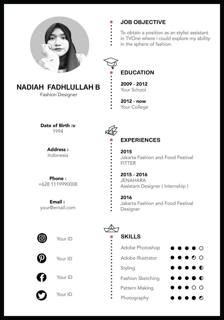 Design Resume Creative Cv Template Resume Kreatif Desain Resume