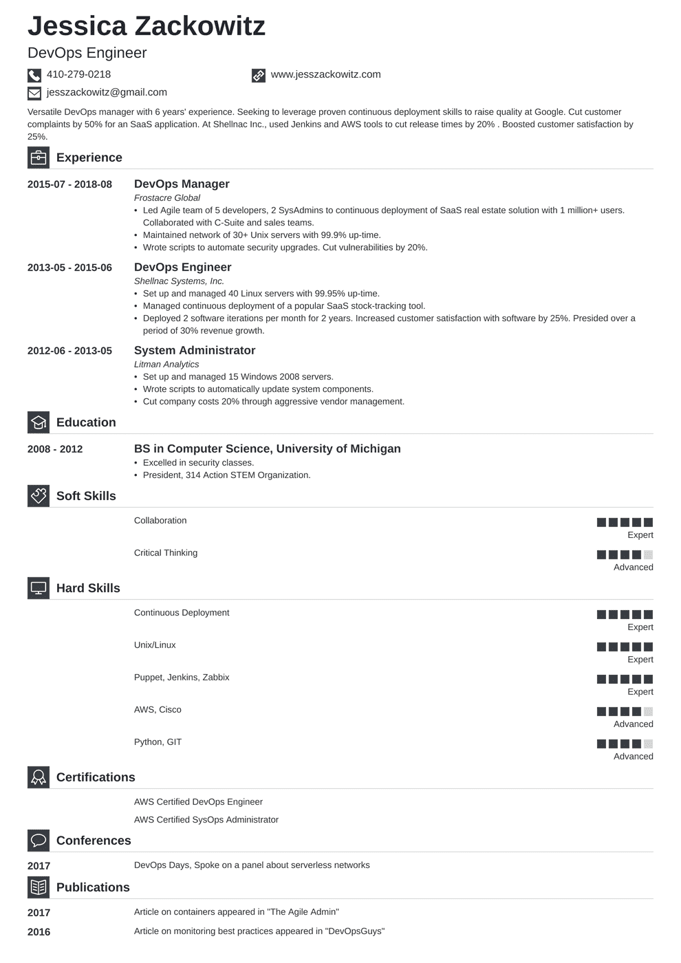 devops resume template iconic in 2020 Resume examples