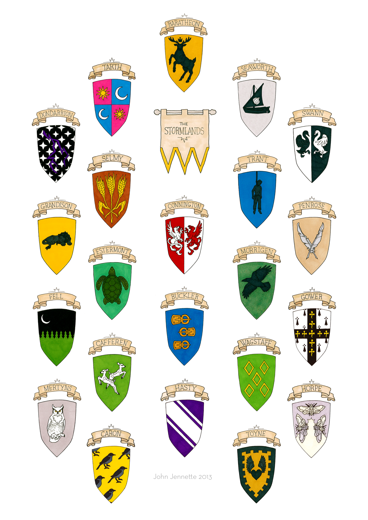 House of the stormlands