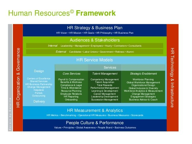 the impact of human resource management in an organization