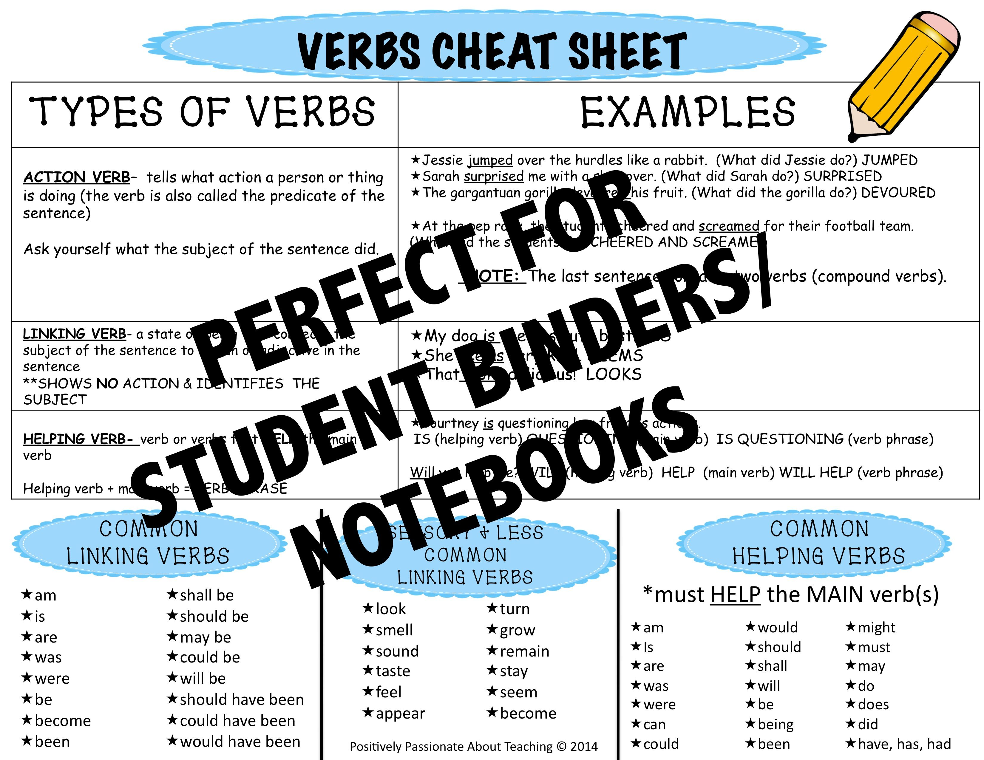 Verbs Cheat Sheet Grammar Resource For Interactive Notebooks Or Binders