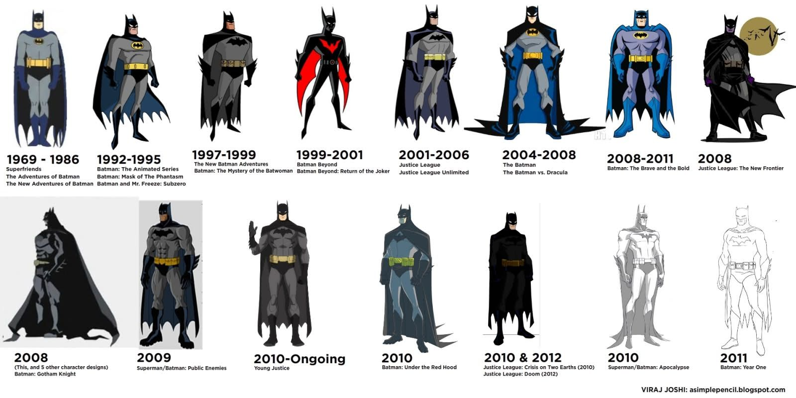 Batman animated evolution  sc 1 st  Pinterest : batman costume evolution  - Germanpascual.Com