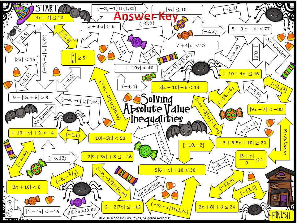 Absolute Value Inequalities Halloween Algebra Maze Common Core