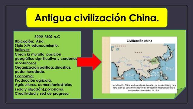 Civilizaciones de mesopotamia yahoo dating