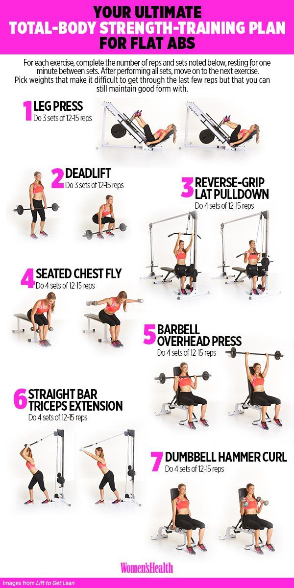 The Only Guide You'll Ever Need to Finally Score Some Abs