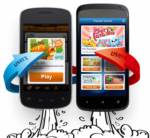 Mobile App Rewards Provided By Myappstaller Can Help You