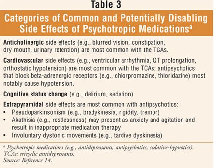 the ethics of psychotropic medications essay Below is an essay on ethics in science from anti essays, your source for research papers, essays, and term paper examples science and the ethical responsibilities of scientists abstract.