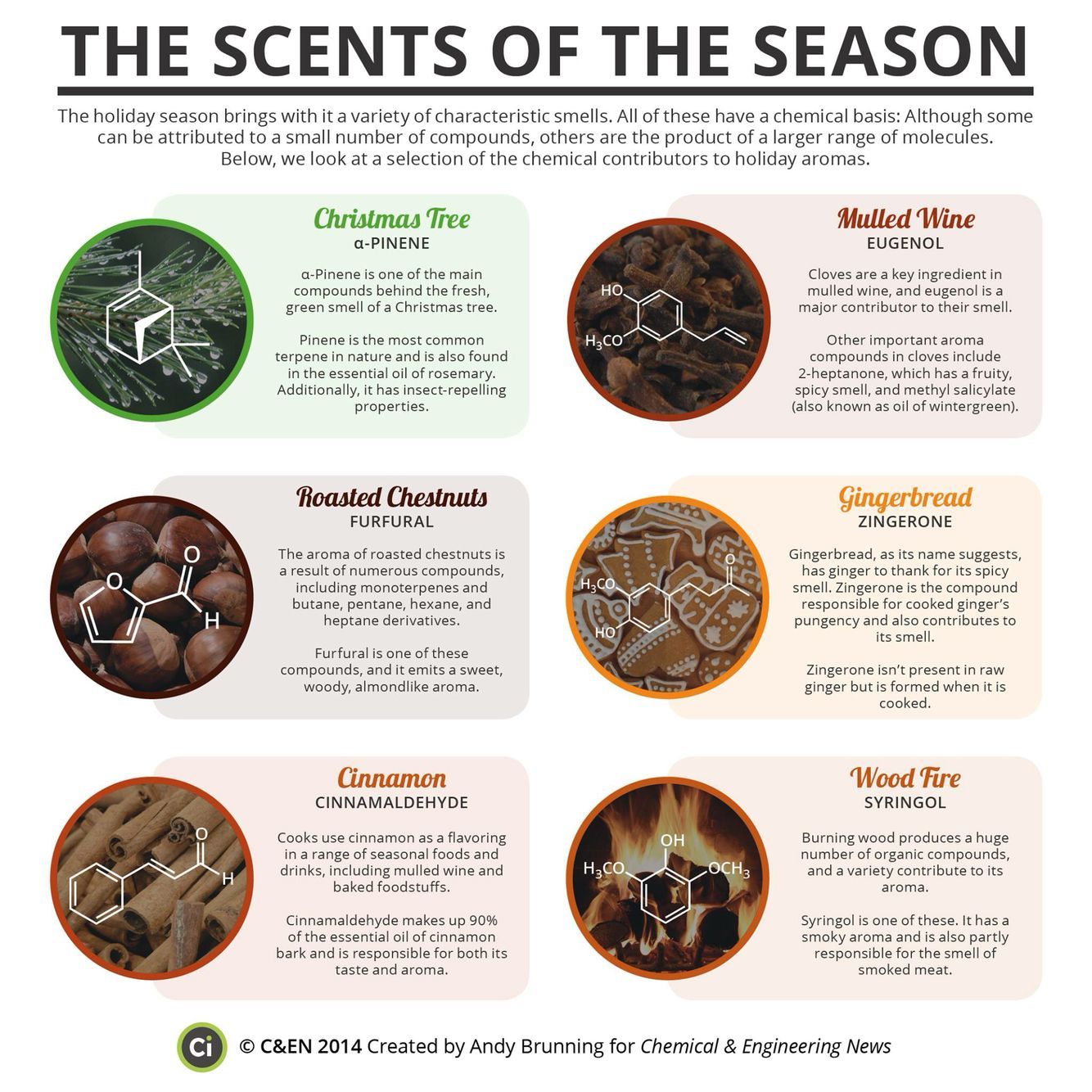 Scents Of The Season With Images Scents Organic Chemistry Science
