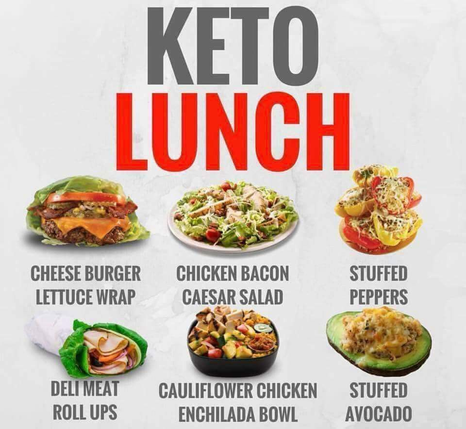 place to eat out on a ketogenic diet
