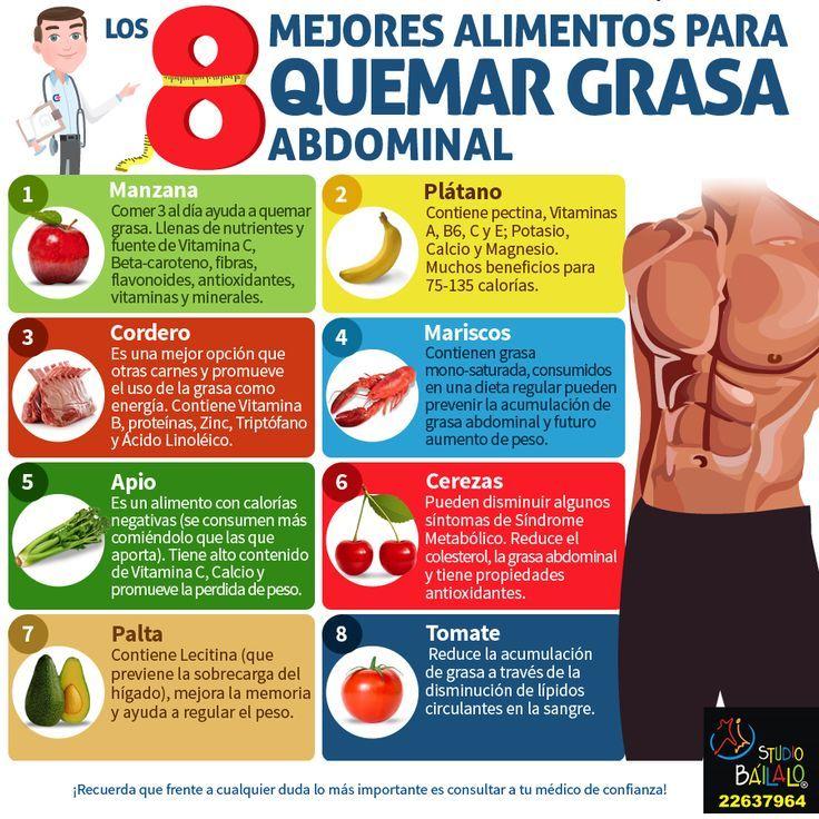 Rutina de ejercicios y dieta para quemar grasa