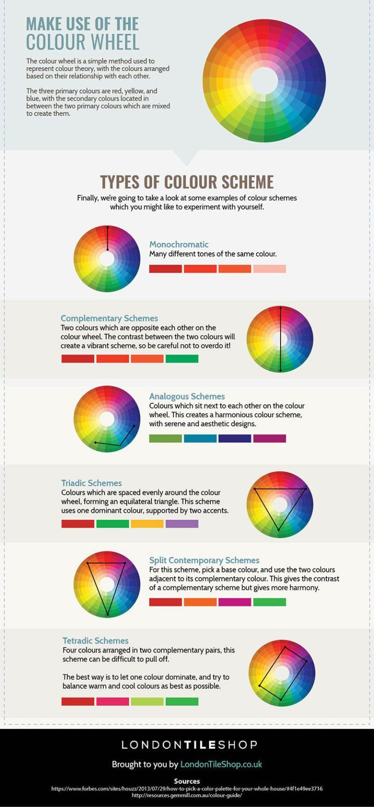 How To Pick The Best Colour Scheme For Your Home Wheel Infographic