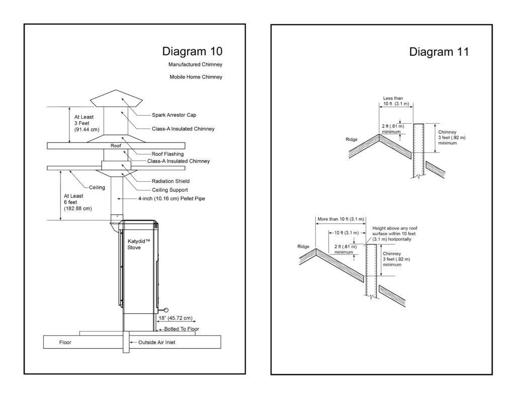 small resolution of katydid small wood burning stove installation diagrams 10 11