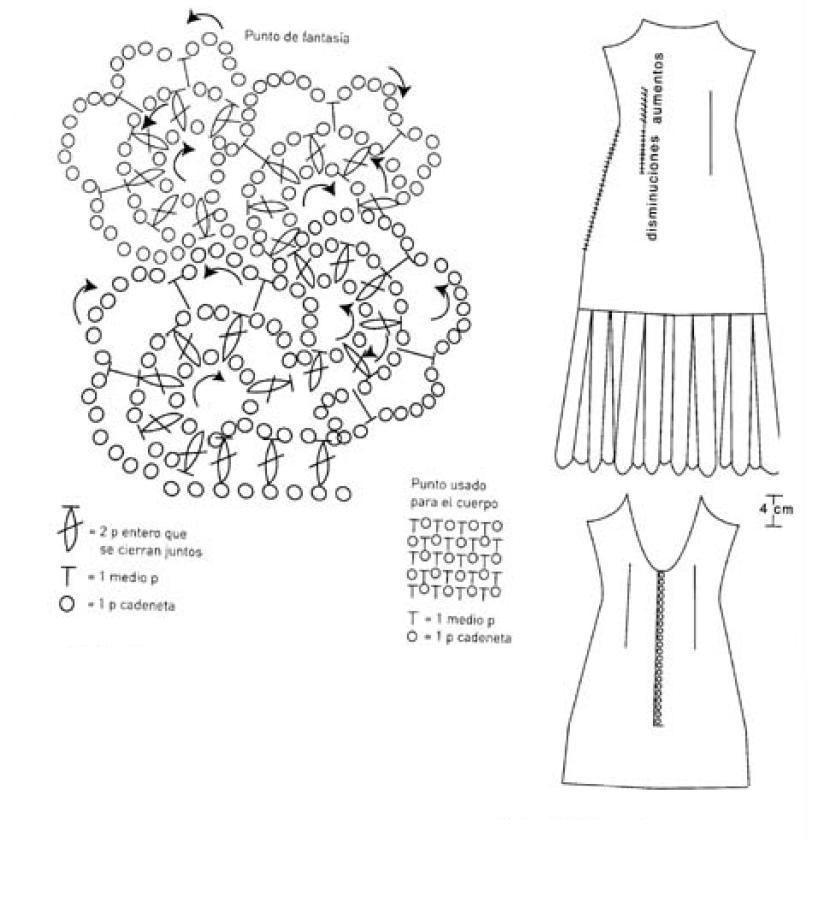 Ganchillo y dos Agujas: Romántico vestido de novia en ganchillo ...