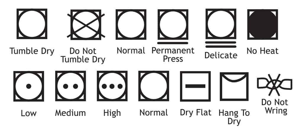 Laundry Care Symbols Explained Laundry Care Symbols Laundry