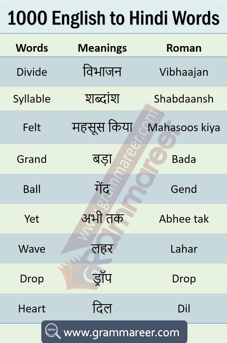 1000 English To Hindi Words Hindi To English Vocabulary In 2020 Learn English Vocabulary Hindi Words English Vocabulary Words