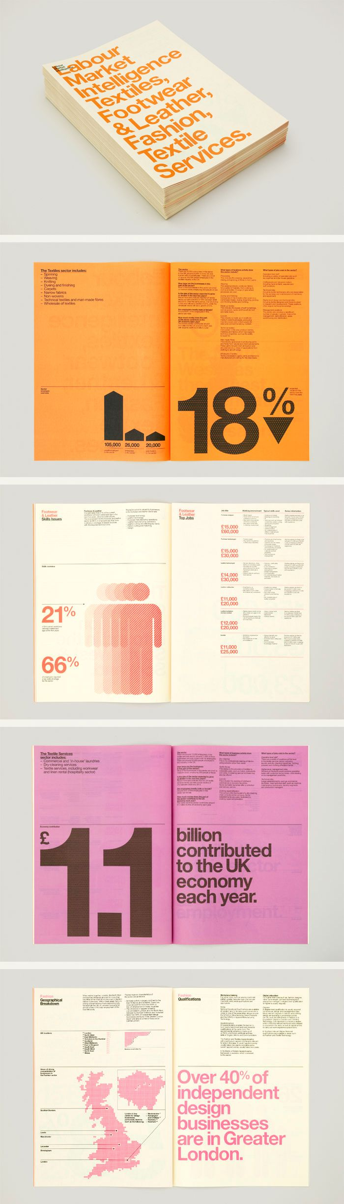 Labour Market Intelligence, statistics and typography