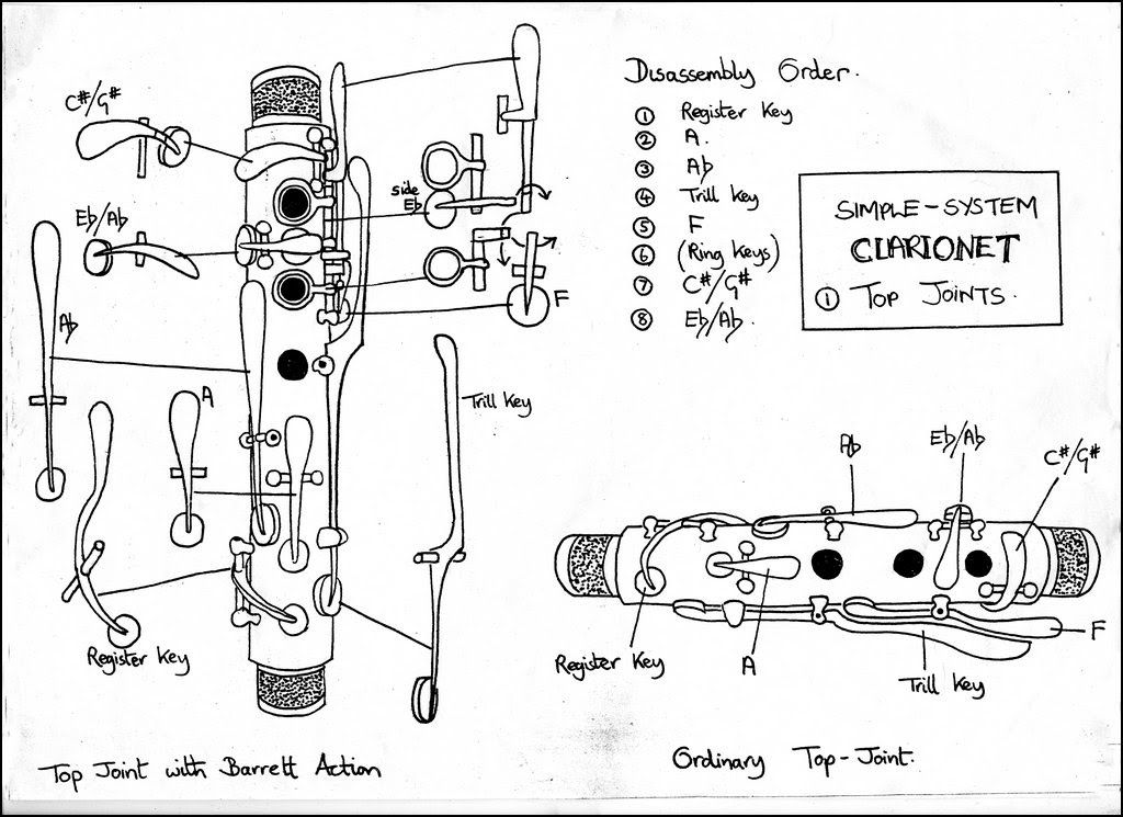Image result for clari keys and names | Clari | Diagram, Clari, Instruments