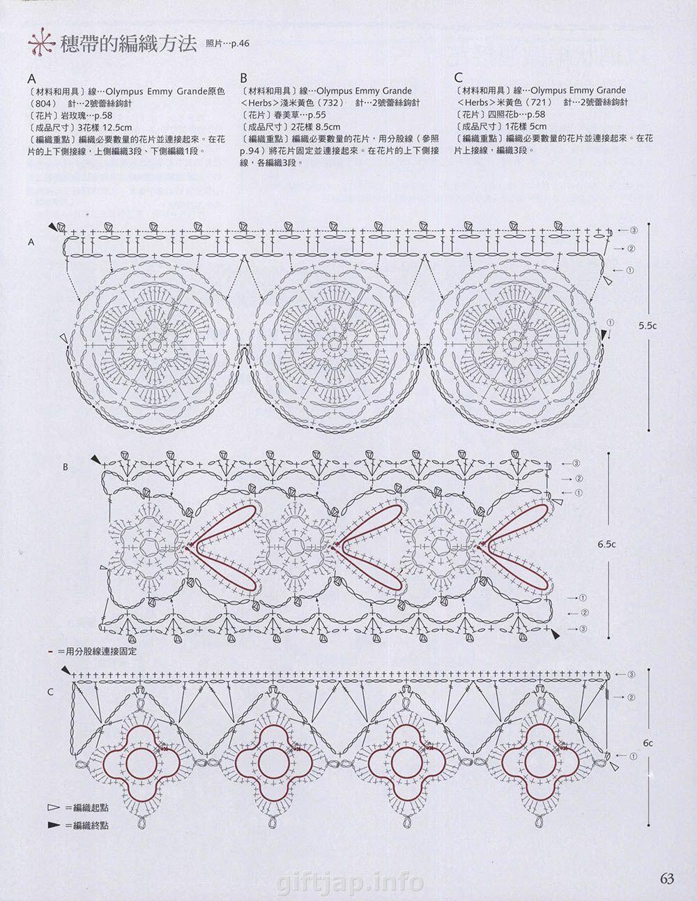 Amazing Irish Spitzehäkelarbeit Muster Images - Decke Stricken ...