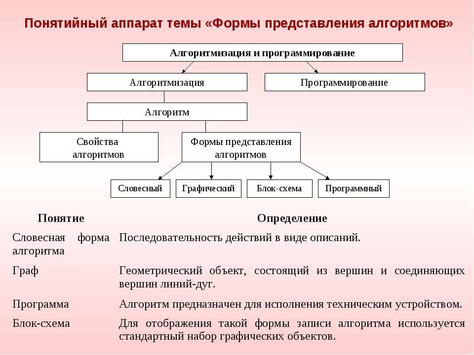 азарова английский 4 класс милли