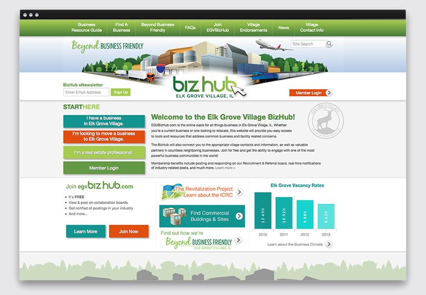 Elk Grove Village Business Network Portal Web Design Development Redcaffeine Com Web Development Design Design Development Web Design