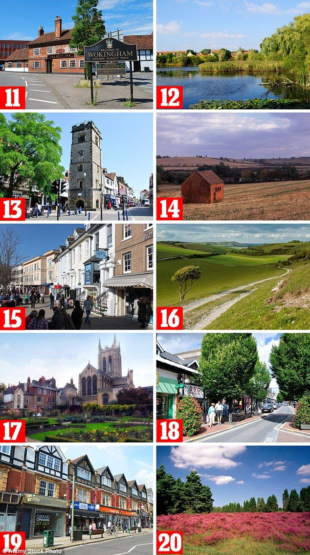 Top 20 uk places live