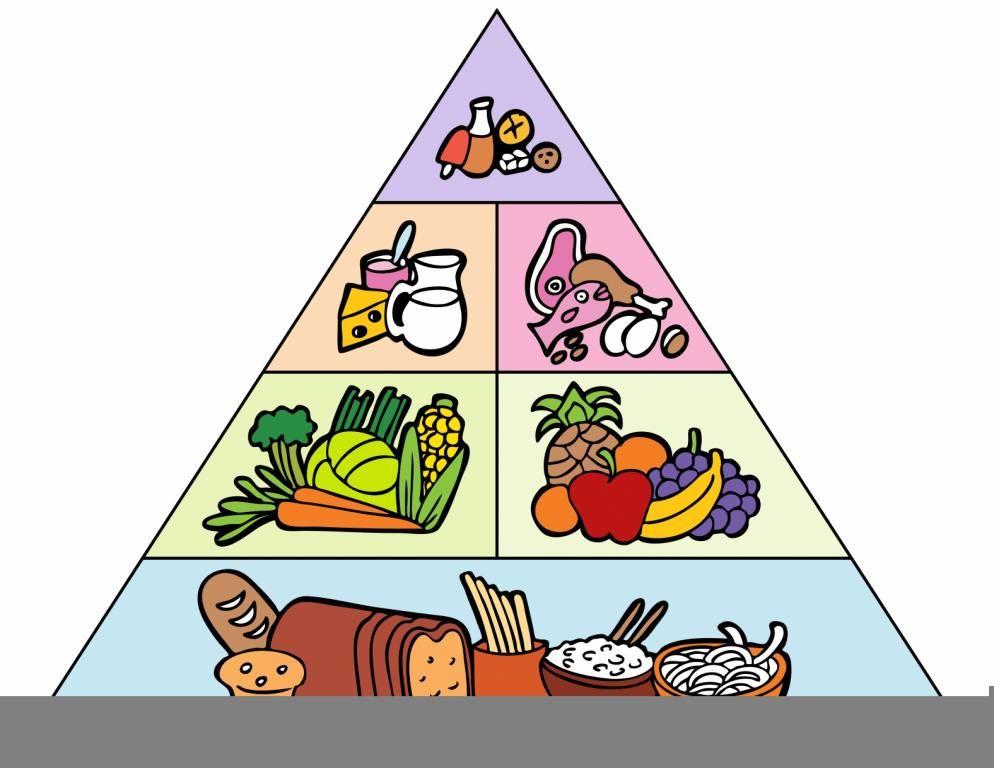 Pir mide alimenticia infantil buscar con google - Piramide alimenticia para colorear ...