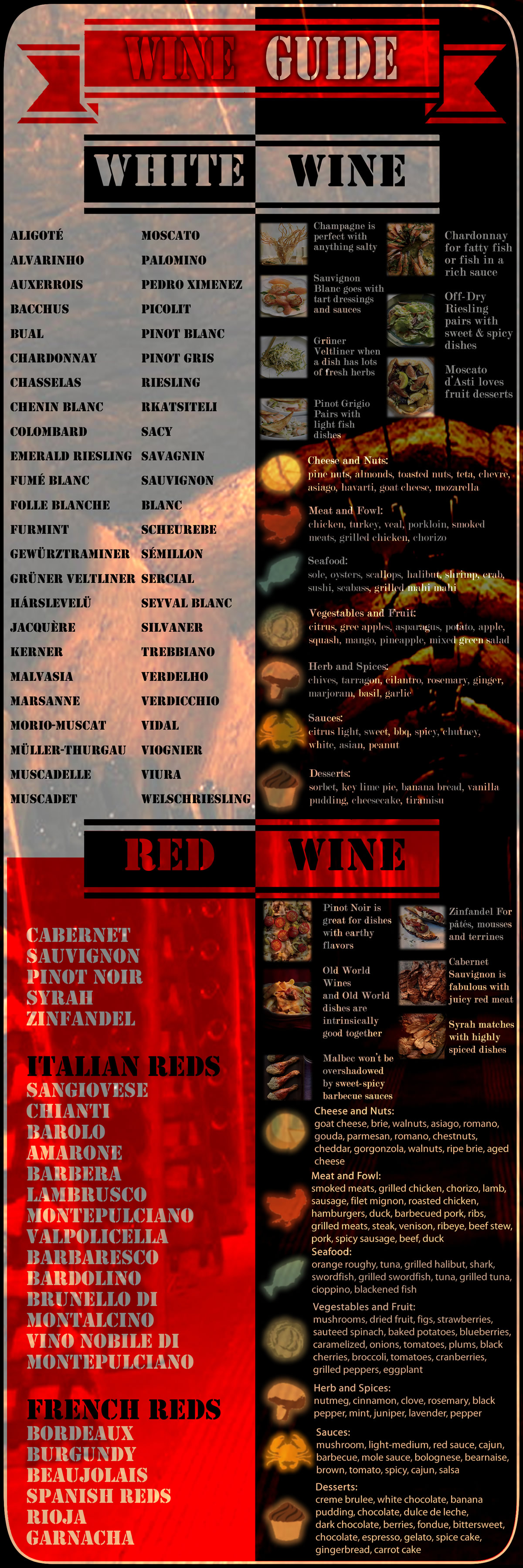 Gourmandia Canada Is Bringing You A Guide To Wine Combinations In The Color Of White Or Red Wine Guide Wine Basics Wine Food Pairing