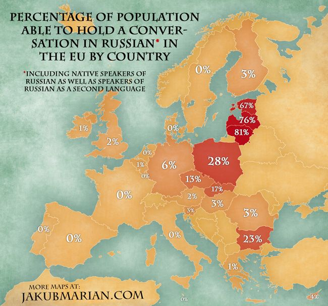 Best Countries In Europe To Retire: Map Of The Percentage Of EU Population Speaking Russian
