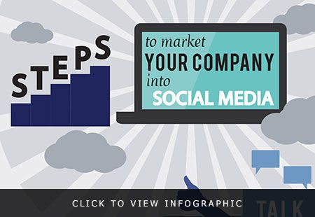 Steps to Market your Company into Social Media - Today, social media is a vital part of your business marketing. Get familiar with some tips to do all you can for your company!  - sponsored
