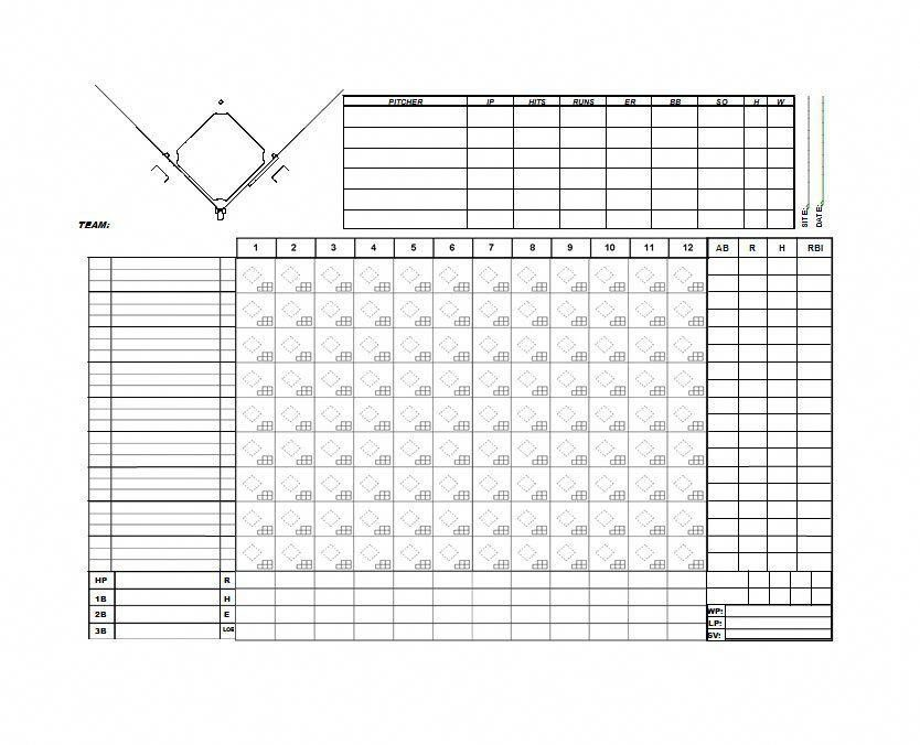 Hitting Pitching And Coaches Scouting Chart Softball Coach Softball Pitching Baseball Coach