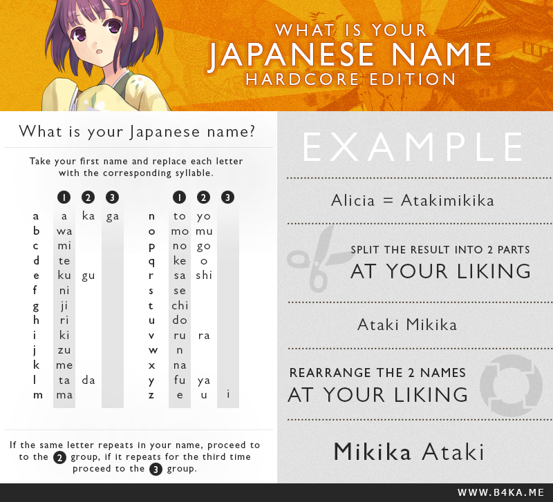 12+ Three letter names japanese ideas in 2021