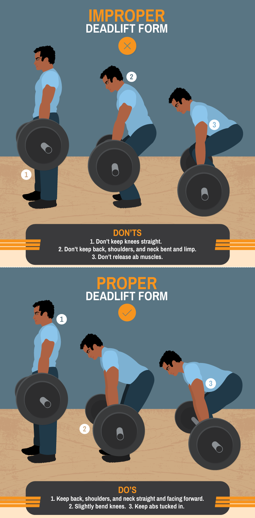 Proper deadlift form exercise lower body pinterest workout dos and donts of proper deadlift form falaconquin