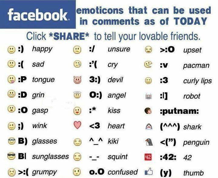 Facebook emoticons | Tipps, Handy, Just in case
