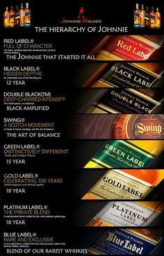 Photo of Johnnie Walker Swing Blended Scotch Whisky 750ml
