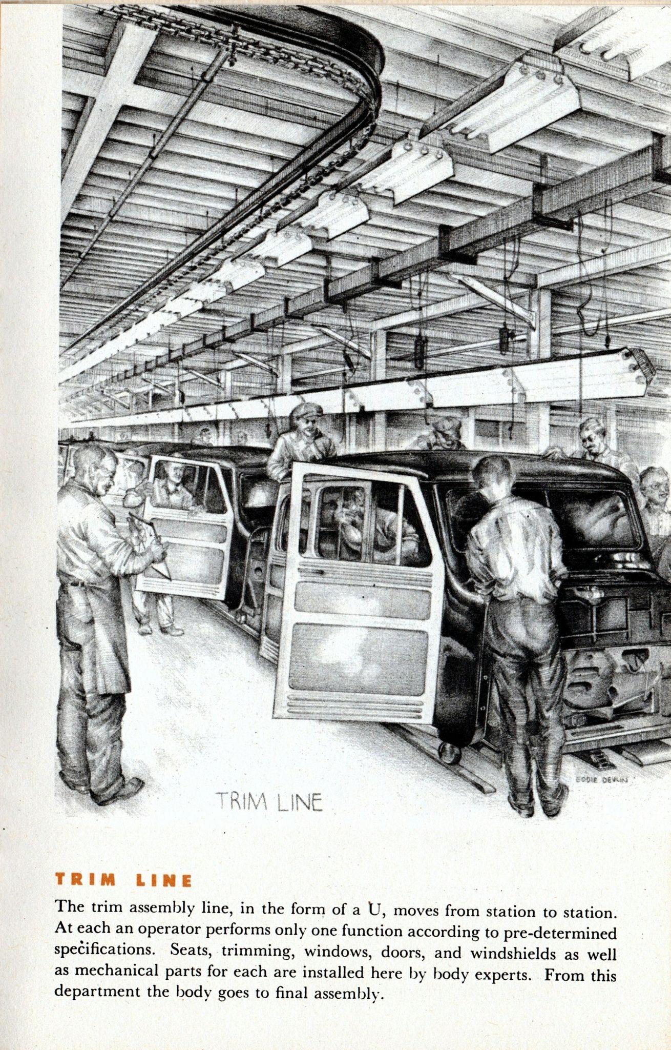 1948 Willys Jeep Station Wagon Assembly Line Trim Line Willys Wagon Jeep Station Wagon
