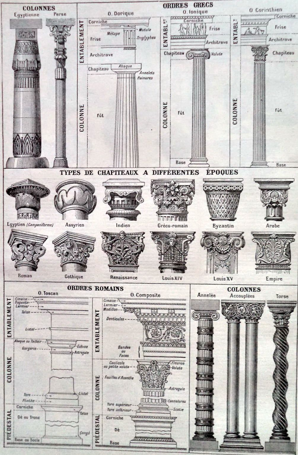 Antique Architecture Engraving Print Greek Columns Roman Capitals Gothic Ancient