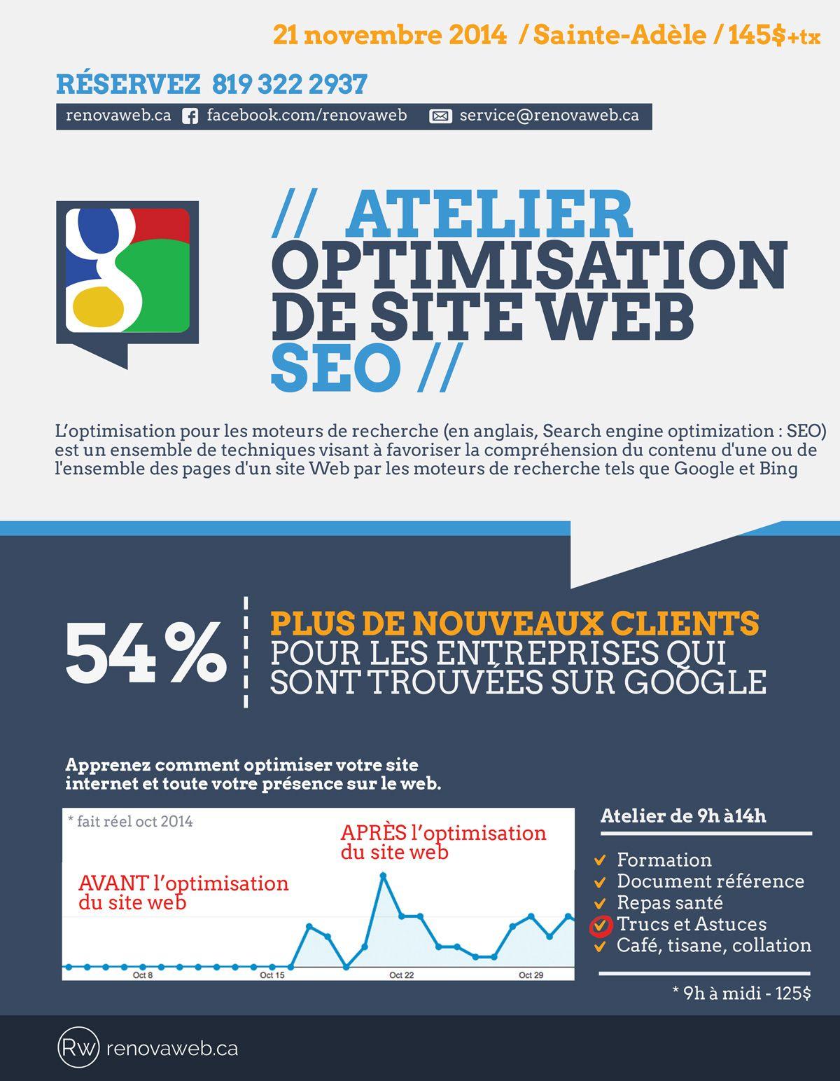 Formation SEO Optimisation de site web Atelier le 21 Novembre 2014 à Sainte-Adèle, Laurentides, Qc service@renovaweb.ca