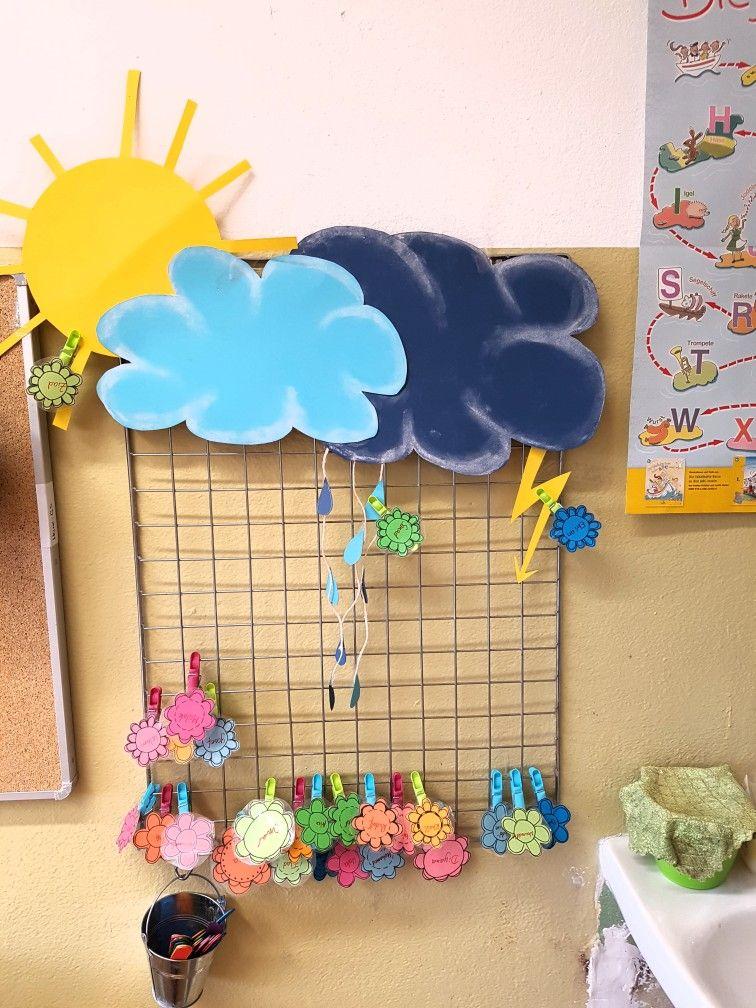 Belohnungssystem In Der Grundschule Sonne Guten Verhalten Wolke Mundliche Verwarnung Rege Grundschule Belohnungssystem Klassenzimmer Gestalten Grundschule